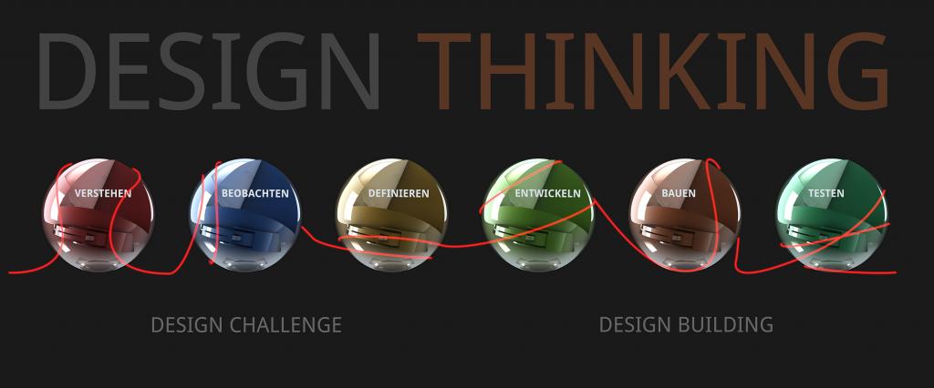 DesignThinking Grafik grau